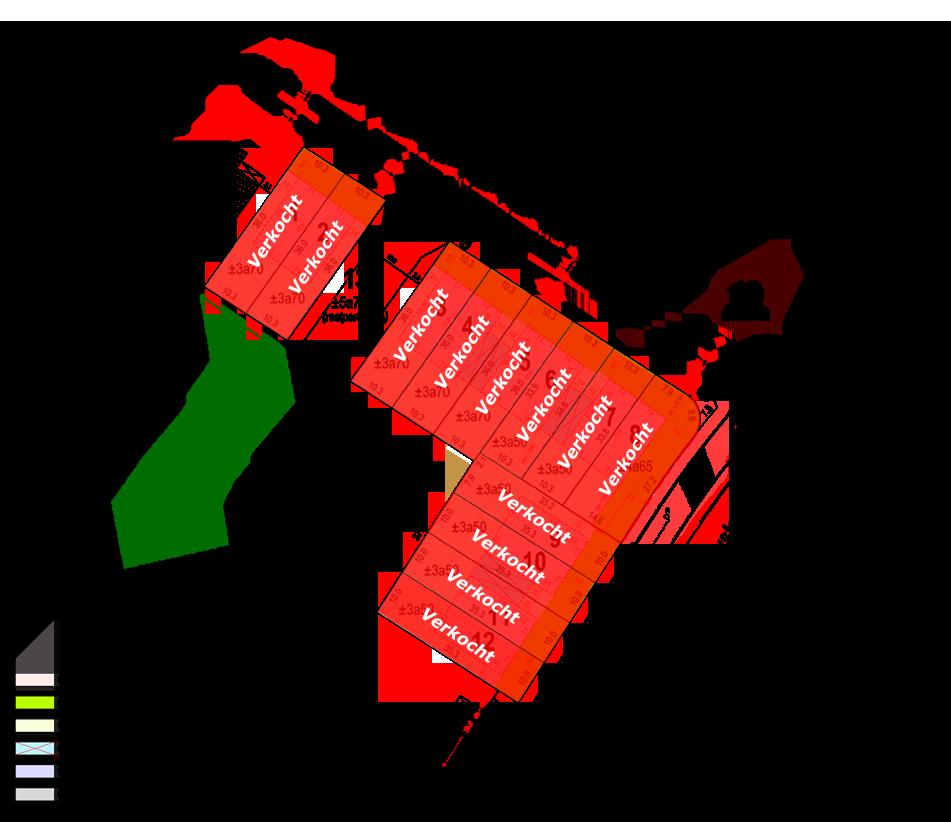 bouwgronden